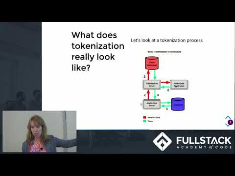 How Does Tokenization Work - Introduction to Tokenization