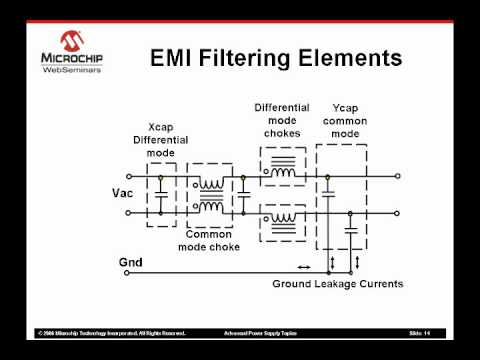 Advanced SMPS Topics: EMI Filtering
