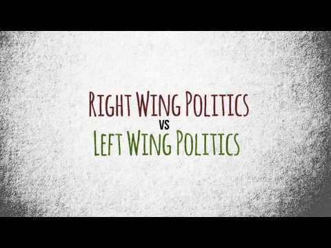 Left, Right & Centre of Politics on #Politics101