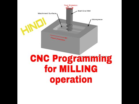 CNC program for Milling operation using two different cutting tools and subroutines