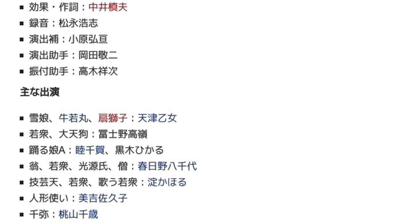 1964年の宝塚歌劇公演一覧」とは...