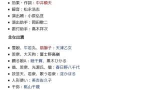「1964年の宝塚歌劇公演一覧」とは ウィキ動画