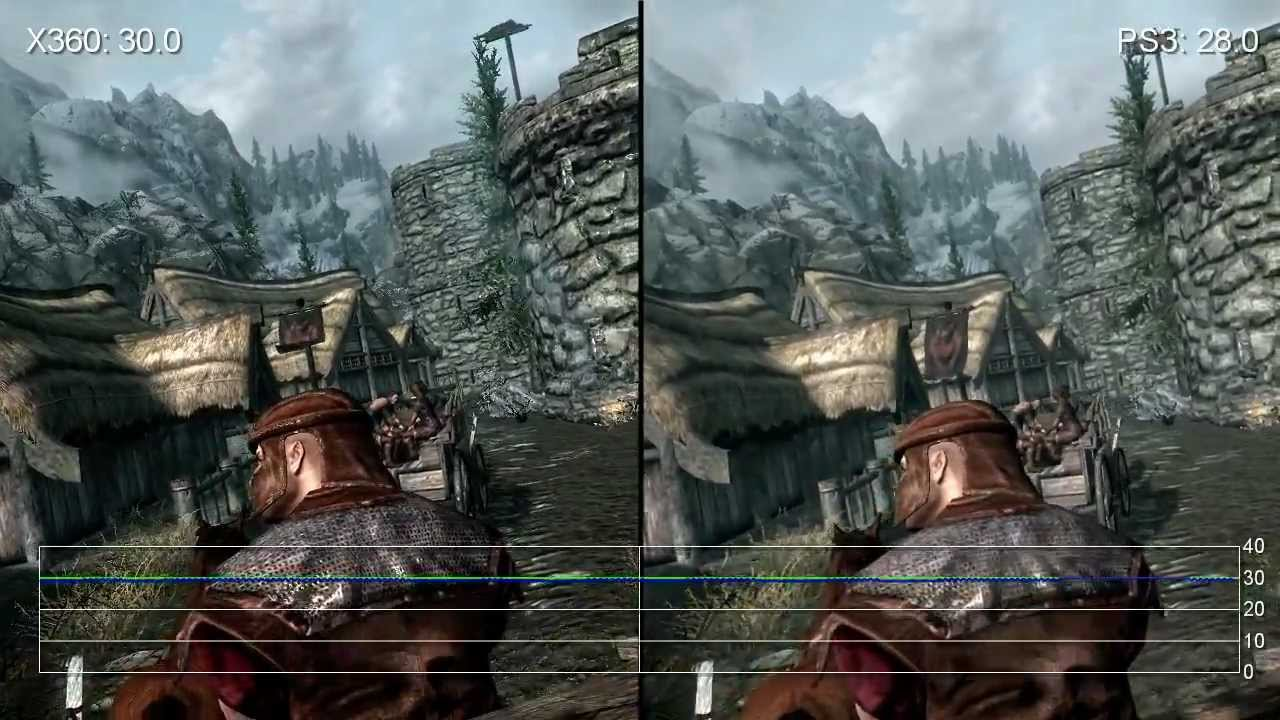 Skyrim Xbox 360/PS3 Frame-Rate Comparison - YouTube