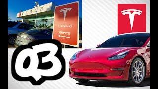 Tesla Q3 Earnings 2019:автопилот, Обновления Оборудования и Многое Другое | Заработок на Андроид на Автопилоте