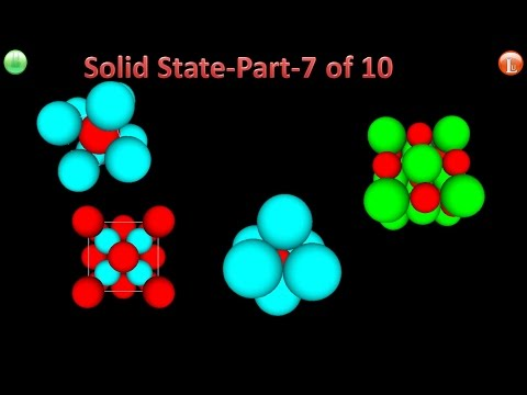 Solid State-Part-7 of 10- Octahedral & Tetrahedral Voids