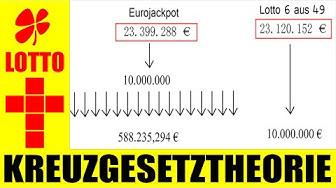Eurojackpot & Lotto 6 aus 49 der Vergleich !!! Die bittere Wahrheit