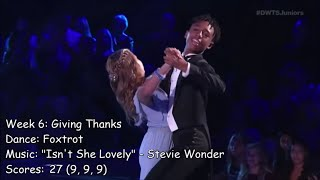 Mandla Morris - All Dancing With The Stars: Juniors Performances