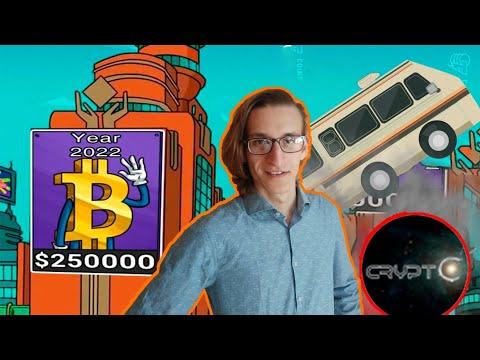 Bullrun Bitcoin? Il Decollo Definitivo? | Previsione Andamento Di Prezzo