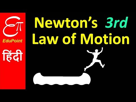 Newton's Third Law of Motion | in HINDI