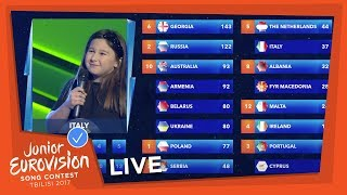 ALL THE POINTS FROM THE NATIONAL JURIES AT THE 2017 JUNIOR EUROVISION SONG CONTEST