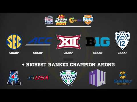 The College Football Playoffs Explained