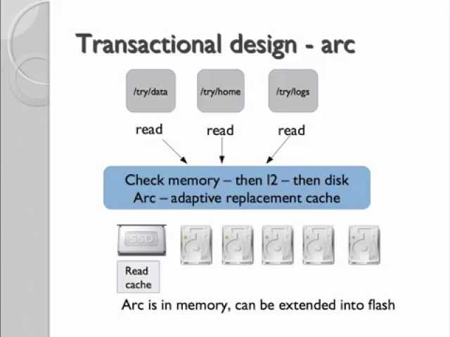 What is ZFS? - Definition from WhatIs com