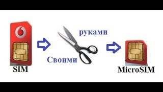 видео Как сделать Микро-СИМ карту