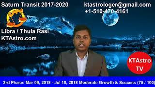 Sani Peyarchi Thula Rasi Saturn Transit Gochar for Libra 2017 2020