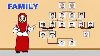 Belajar Nama Nama Anggota Keluarga Dalam Bahasa Inggris