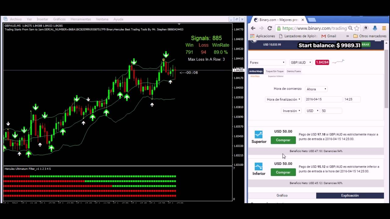 Binary options mike