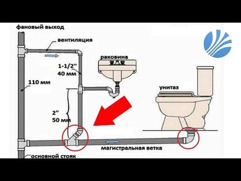 Как правильно провести канализацию в квартире