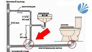видео Как устанавливать сантехнику по нормам