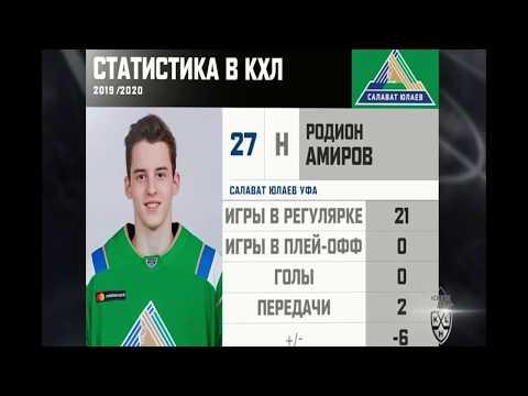 20ка 2020 КХЛ Салават Юлаев
