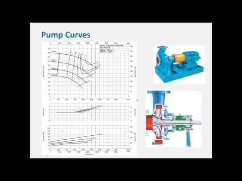 Webinar: Off-Design Operation of Pump Systems