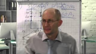 видео Принцип экономического равновесия и теория цены