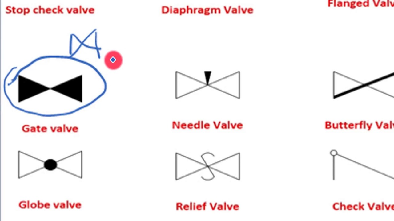 Piping And Instrumentation Diagram Valve Symbols Wiring Images Pu0026id Valves