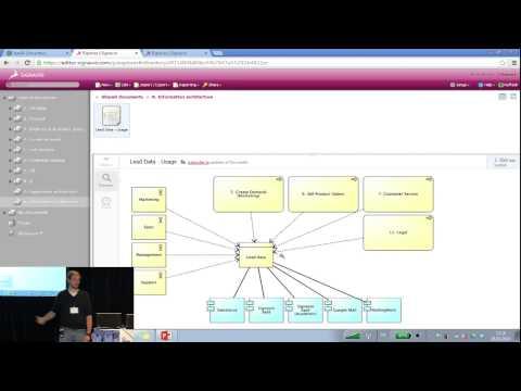 bpmNEXT 2014: Combining Process Modeling and Enterprise Architecture, Gero Decker, Signavio