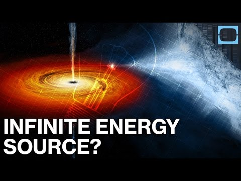 Energy of a Black Hole
