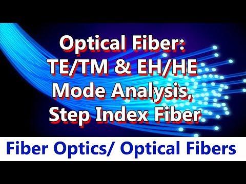 Fiber optics #19 Optical Fiber: TE/TM & EH/HE Mode Analysis, Step Index Fiber