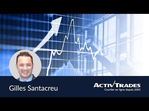 Salle des Marchés | Session de trading Live sur EUR/USD avec Gilles Santacreu