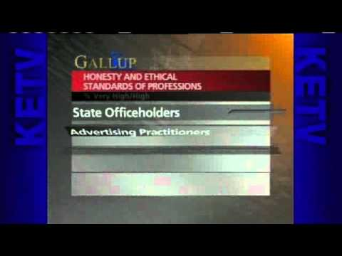 Gallup Poll Reveals Most-Trusted Professions