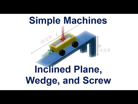 Simple Machines Inclined Plane Wedge Screw POE Unit 1
