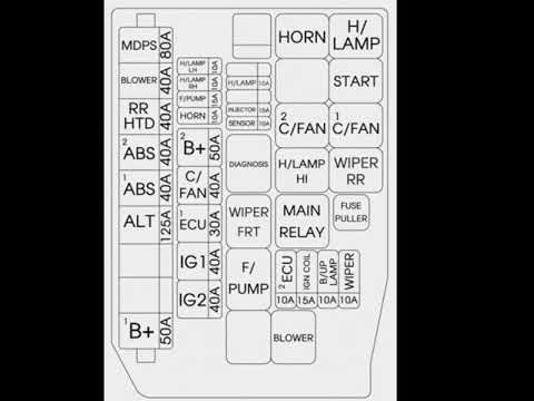 2007 2008 Hyundai Accent Fuse Box Diagram | Wiring Diagram - YouTube | Hyundai Accent Fuse Box 2008 |  | YouTube