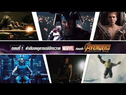 เรียงจักรวาล Marvel ก่อน Infinity War (ตอนที่ 1)