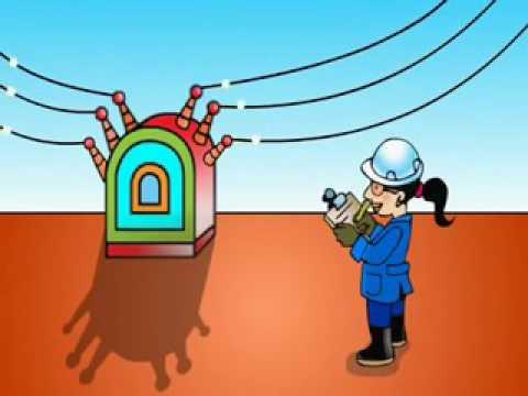 7 la electricidad para ni os la electricidad para ni os for Electricidad