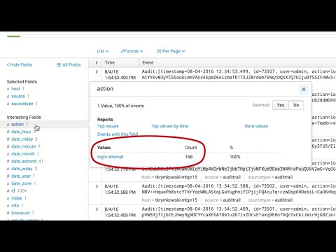 using-splunk-internal-indexes-to-audit-security,-users,-searches-and-more.
