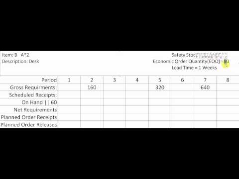 Material Requirments Planning (MRP) using Economic Order Quantity