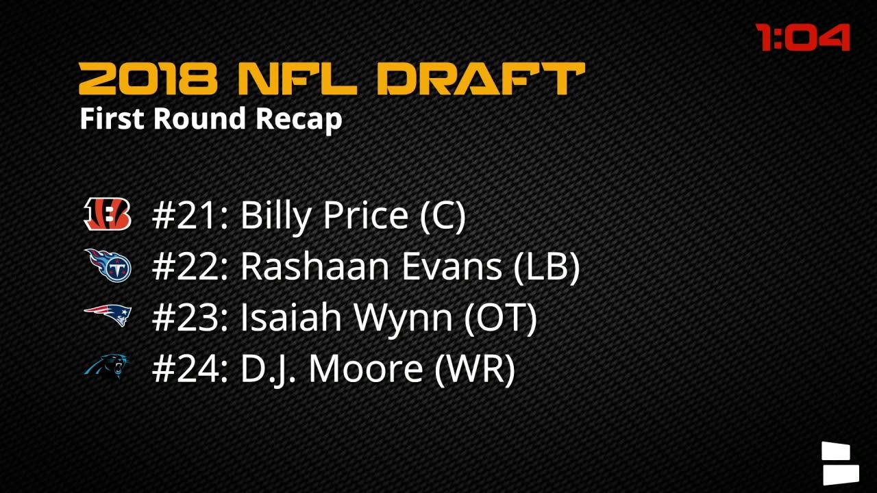 Full 2018 NFL Draft First Round Recap - YouTube 9a40098ed