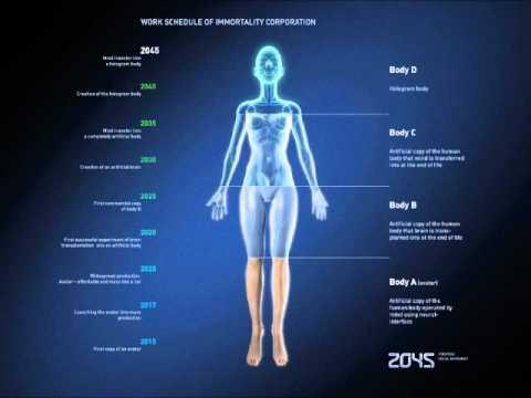 Russia 2045 Avatar Project Milestones Poetic Views Http