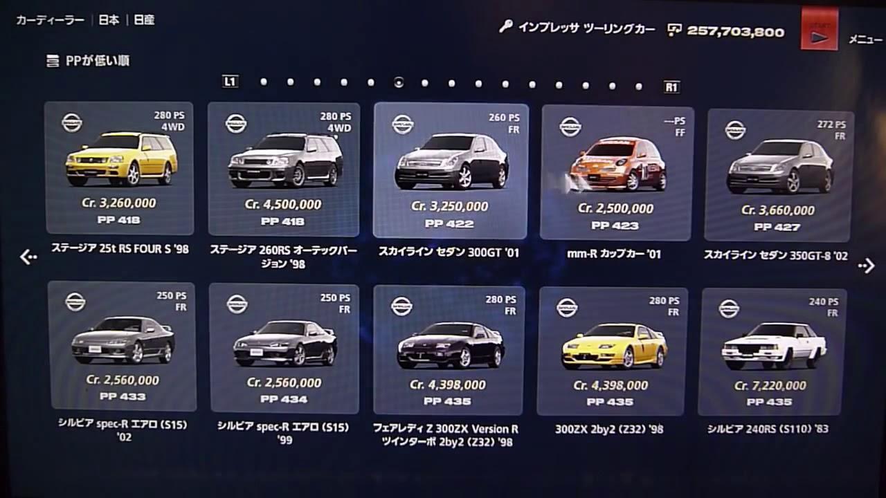 グランツーリスモ 6 車種