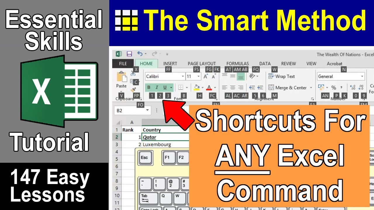 Excel tutorial keyboard shortcuts and key tips in excel excel tutorial keyboard shortcuts and key tips in excel excelcentral youtube ibookread Download