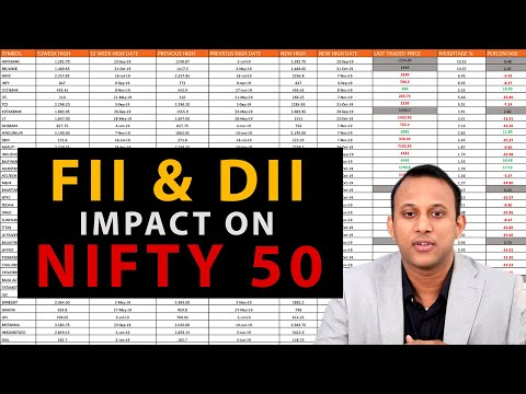 FII & DII Impact on Nifty 50 - Weightage Explained - Tamil
