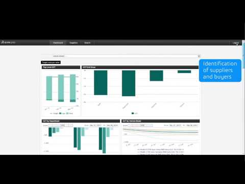 Manage Issues and Cost Engineering w/ EXALEAD PLM Analytics