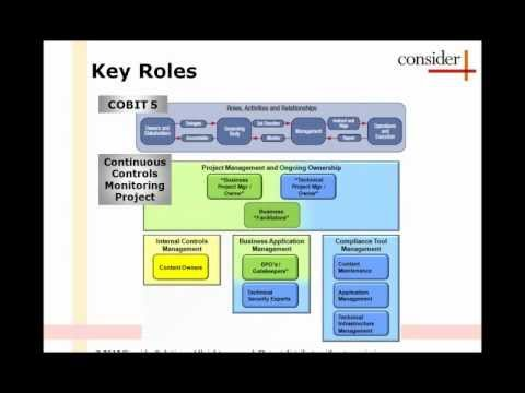 Risk Monitoring & Evolution of GRC. What's next?