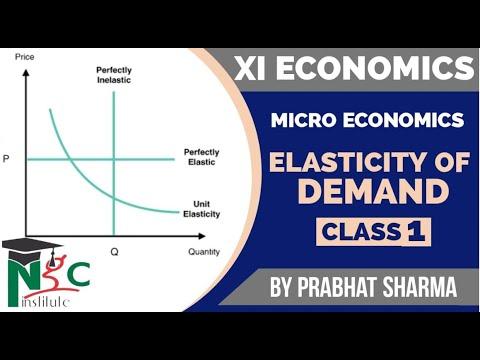 Class 11th Economics Elasticity Of Demand Class 1 Youtube