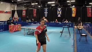 2019 CWG - Table Tennis - Women's/Men's Team Semi-Finals  - Table 4