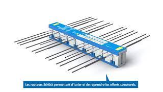 Pourquoi traiter les ponts thermiques des balcons en ITE? Avec des rupteurs Schöck.