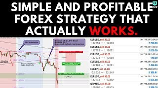SIMPLE and PROFITABLE Forex Trading Strategy (That Actually WORKS)