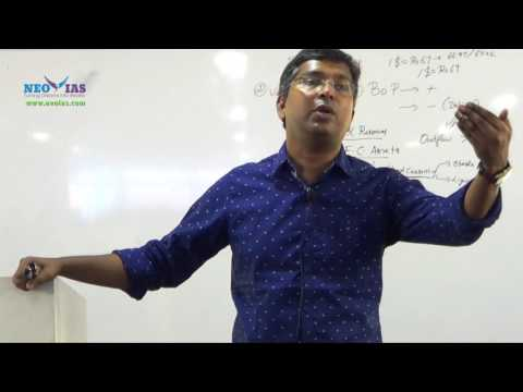 Foreign Exchange Reserves | External Sector | Indian Economy | Part 5