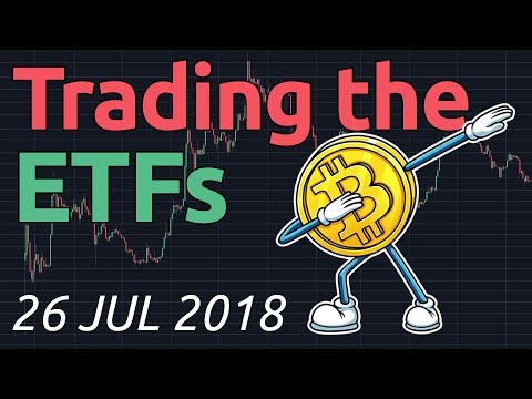 BTC Technical analysis (BTCUSD) - 26 Jul 2018